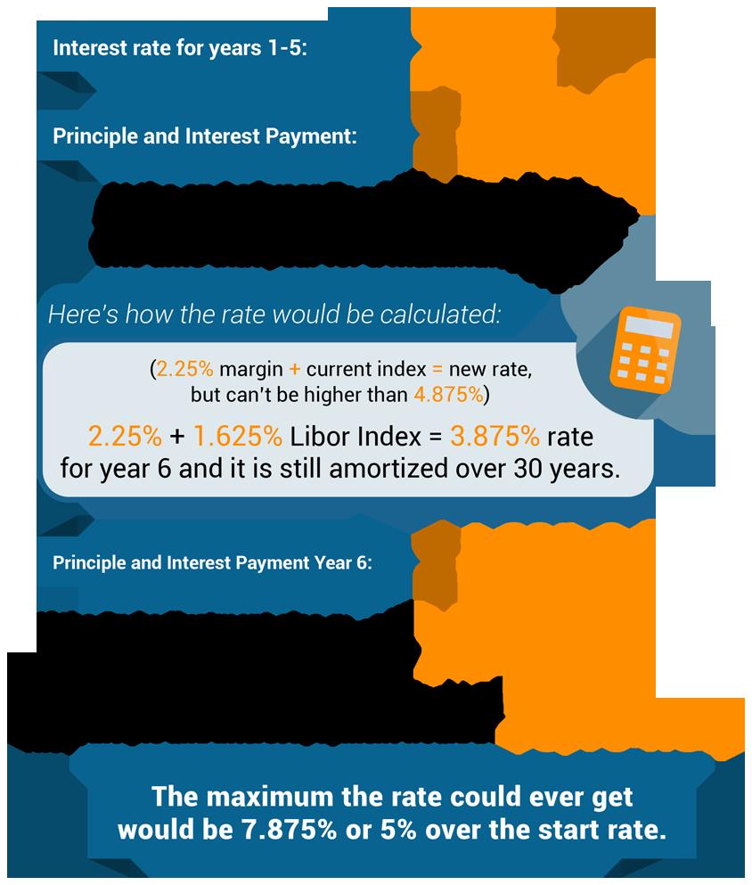 sample interest rates for jumbo loan