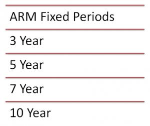 jumbo loan fixed period arms