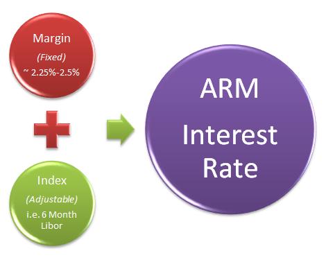 Definition von Margin für Wertpapiere