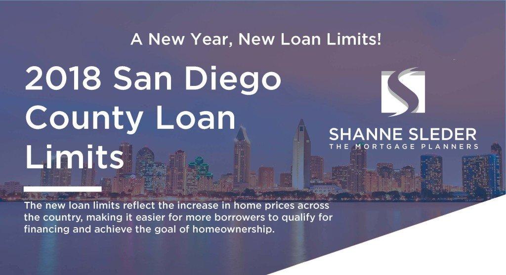 San Diego County Loan Limits
