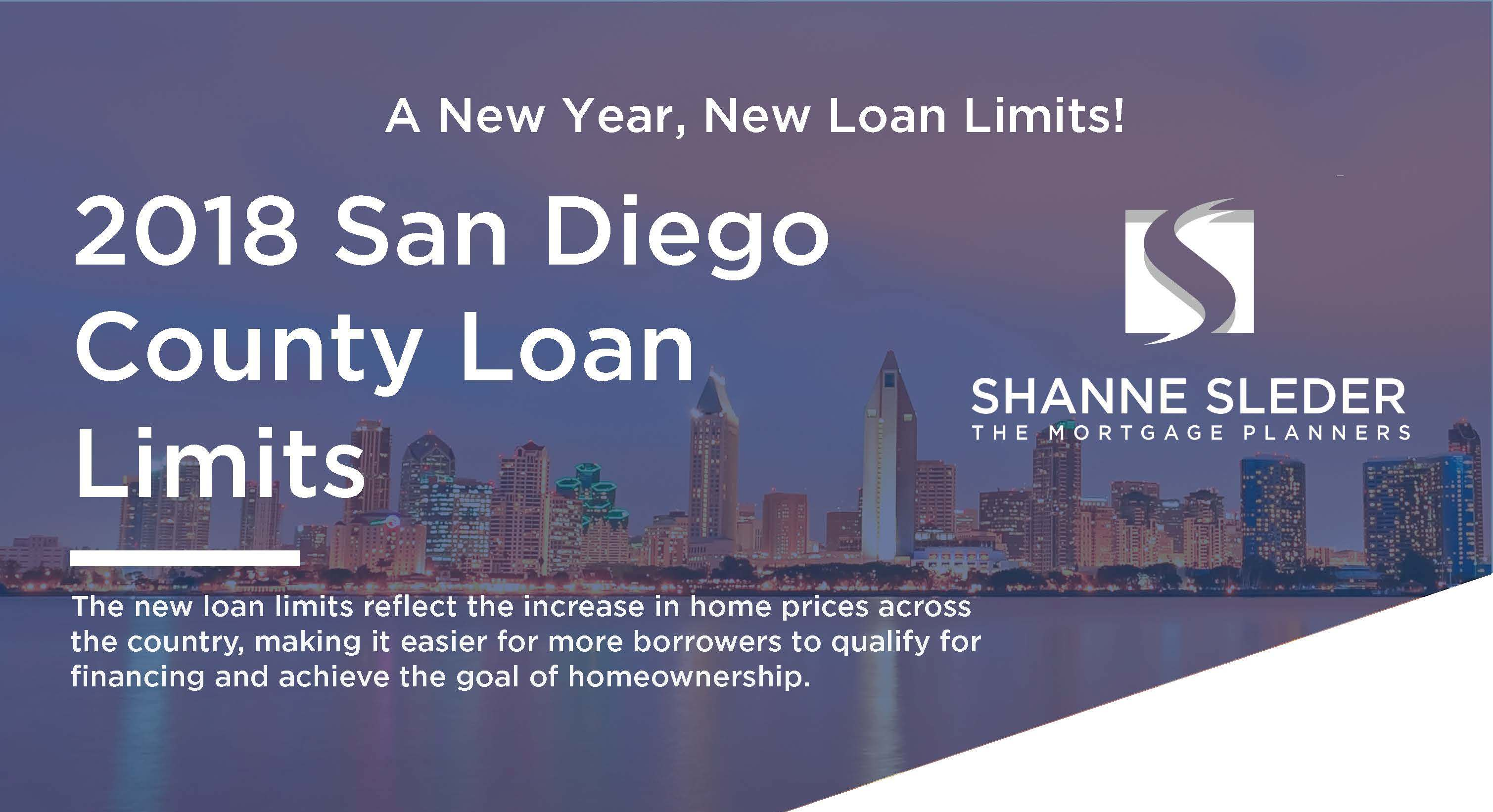 San Diego County Loan Limits