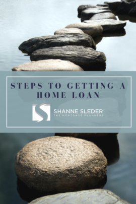 Steps to Getting a Home Loan